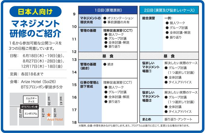 日本人向けマネジメント研修のご紹介