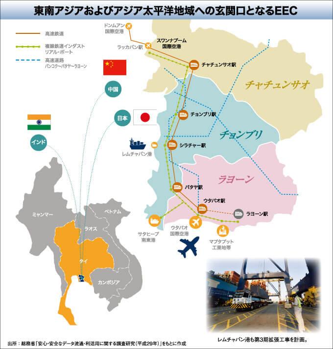 東南アジアおよびアジア太平洋地域への玄関口となるEEC