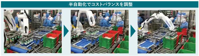 ロボットアームで番重詰めを行っているが、前後の工程ではまだ多くの人が働いている