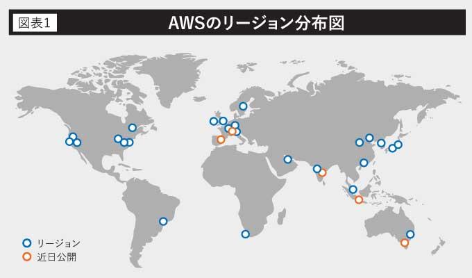 AWSのリージョンマップ