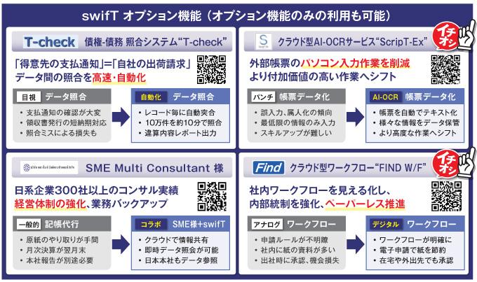swifT オプション機能 (オプション機能のみの利用も可能)