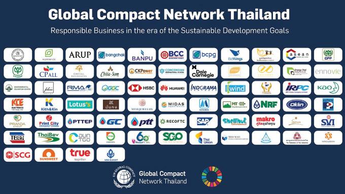 Global company network thailand